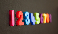 Coloured Numbers